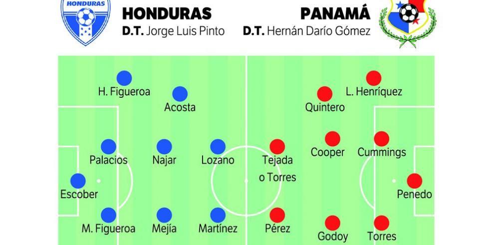 Panameños chocan contra el complicado elenco hondureño