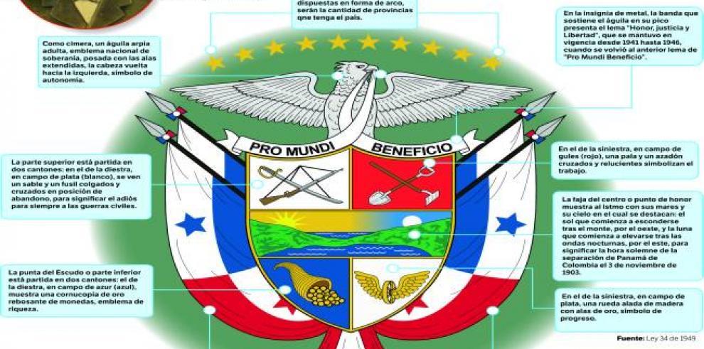 Desde Hoy El Escudo Nacional Llevara Diez Estrellas Doradas
