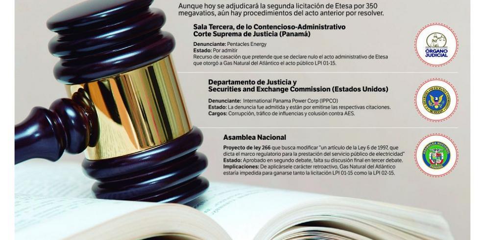 Los procesos legales contra la licitación de Etesa y Aes en Panamá y EE.UU.