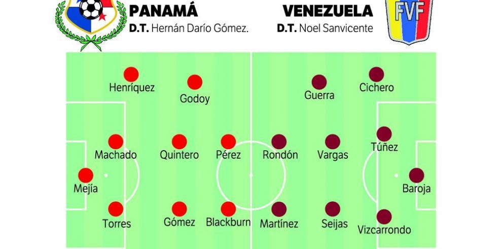 """Panamá, a enderezar el rumbo ante """"vales"""""""