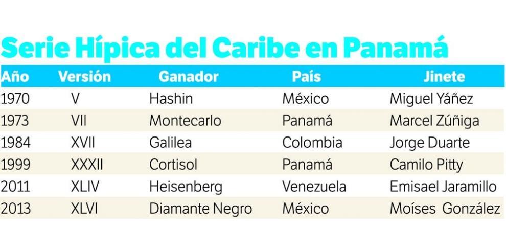 Dominicanos declinan Serie Hípica caribeña