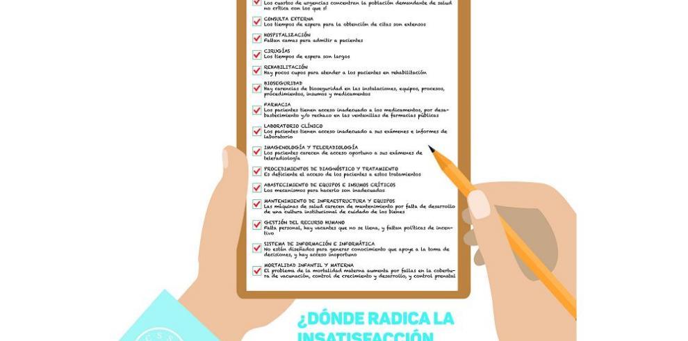 Los 15 problemas básicos del sistema de salud panameño