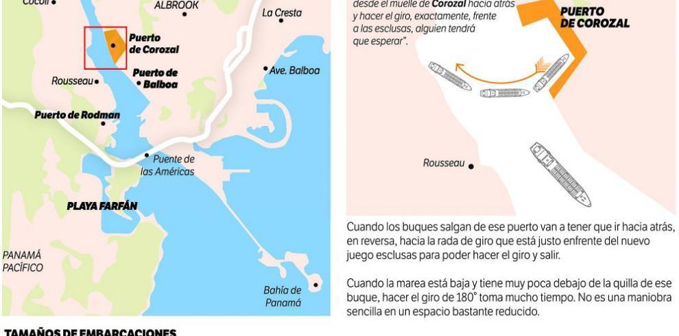 Un puerto en Corozal afectará la operación del Canal de Panamá