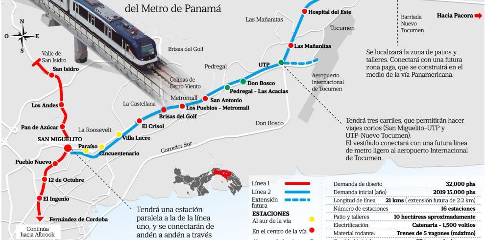 Refrendan Línea 2 del Metro