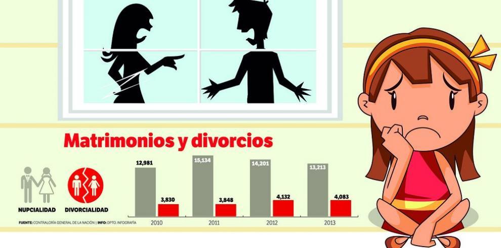 Los intereses detrás del matrimonio y el aumento de divorcios