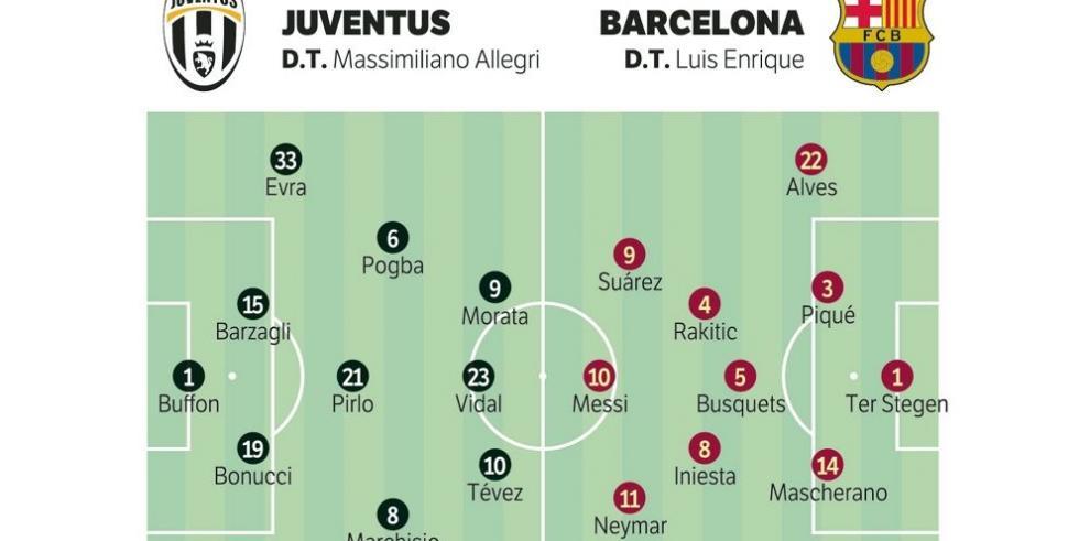 """Juventus y Barcelona preparados para la """"gran batalla"""" de Berlín"""