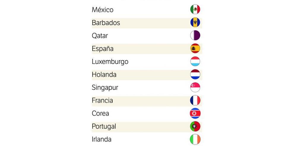 Panamá no suscribirá acuerdo multilateral que pide la OCDE