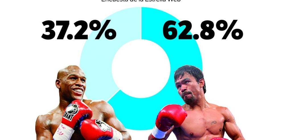 Un punto de inflexión en el boxeo mundial