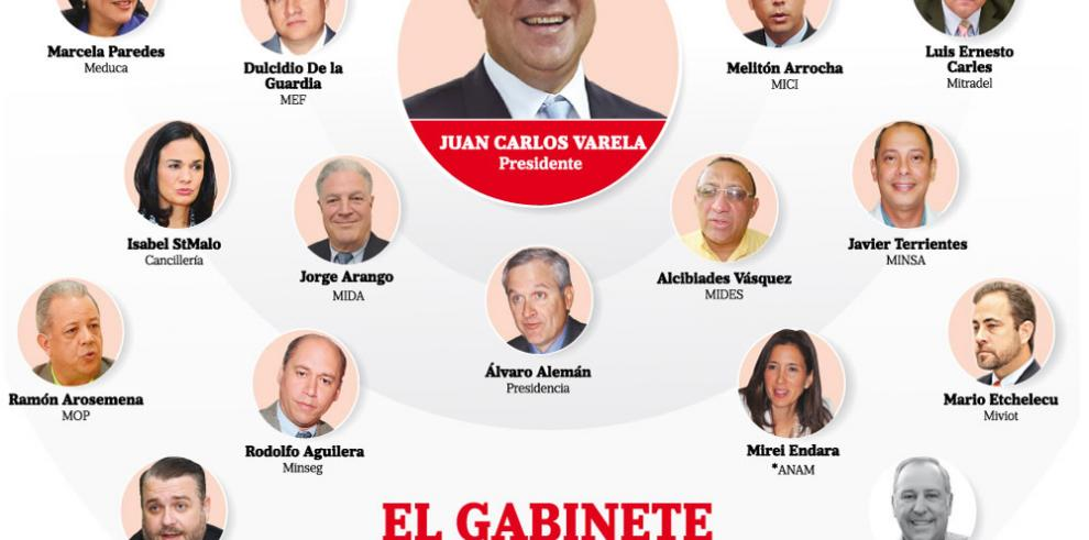 Los ministros elegidos para el Gabinete de Juan Carlos Varela