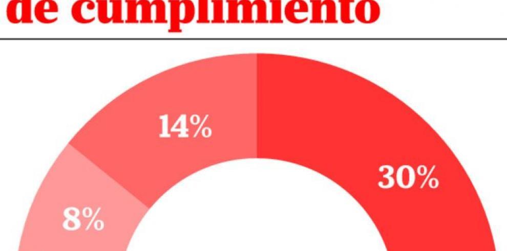 1,156 menores recluidos en centros carcelarios
