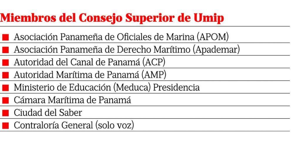 Consejo de la UMIP suspende elecciones