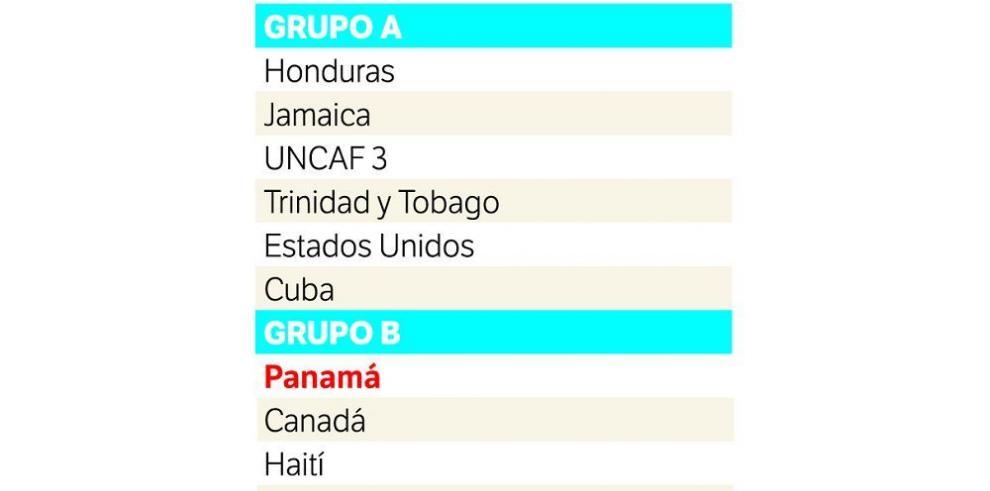 Panamá vs. México en el arranque del torneo