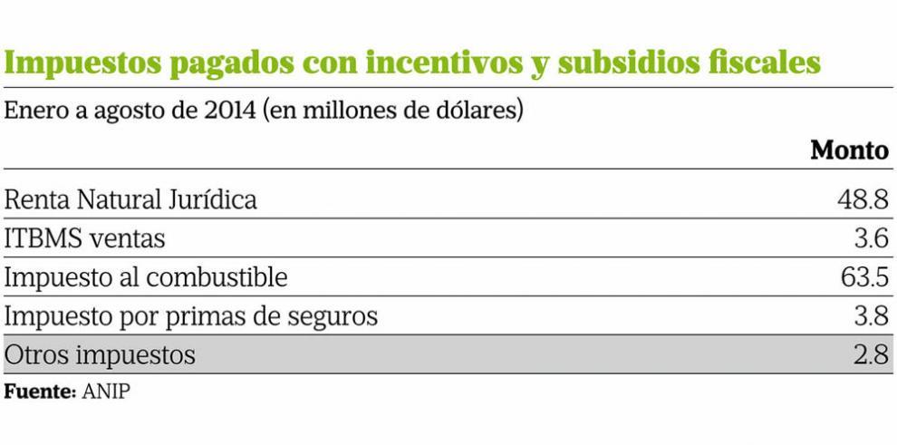 Impuestos se pagan con subsidios e incentivos fiscales