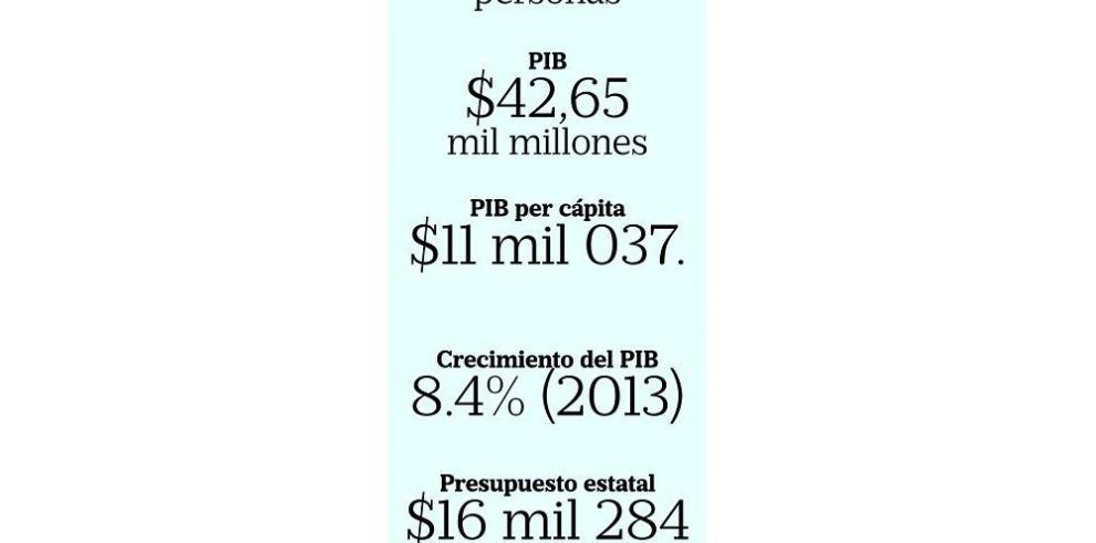Mucha riqueza para unos cuantos; mucha pobreza para la mayoría