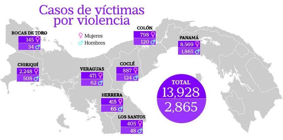 No más violencia