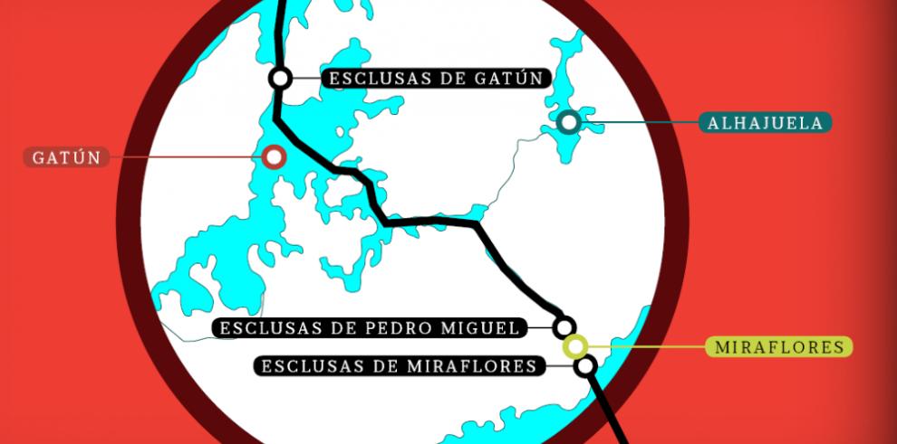 Especial multimedia: Canal de Panamá, Pro Mundi beneficio