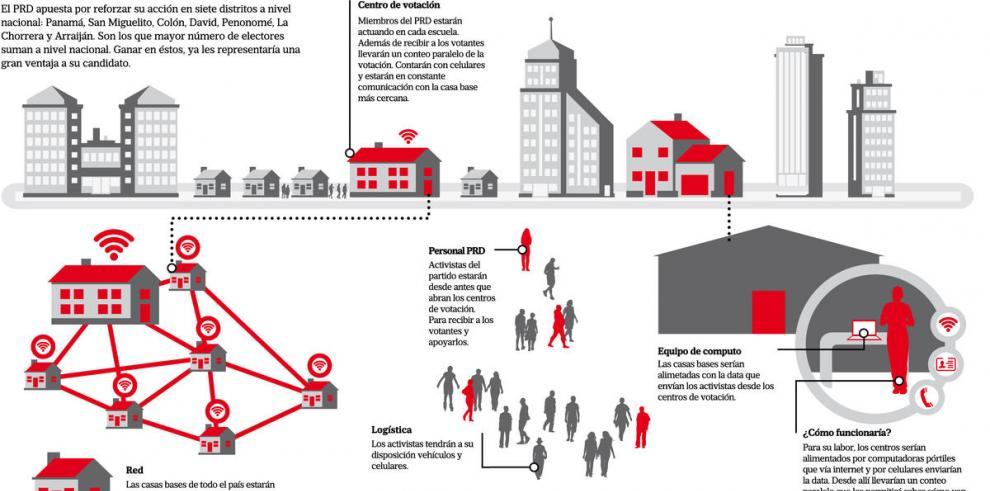 El plan secreto del PRD para las elecciones del 4 de mayo