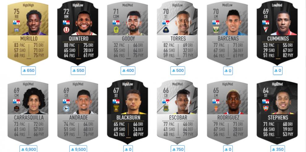 Panamá en el FIFA 22